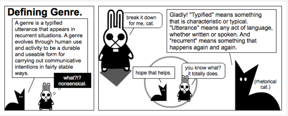 Two-cell comic strip showing a cat and rabbit discussing the meaning of genre.